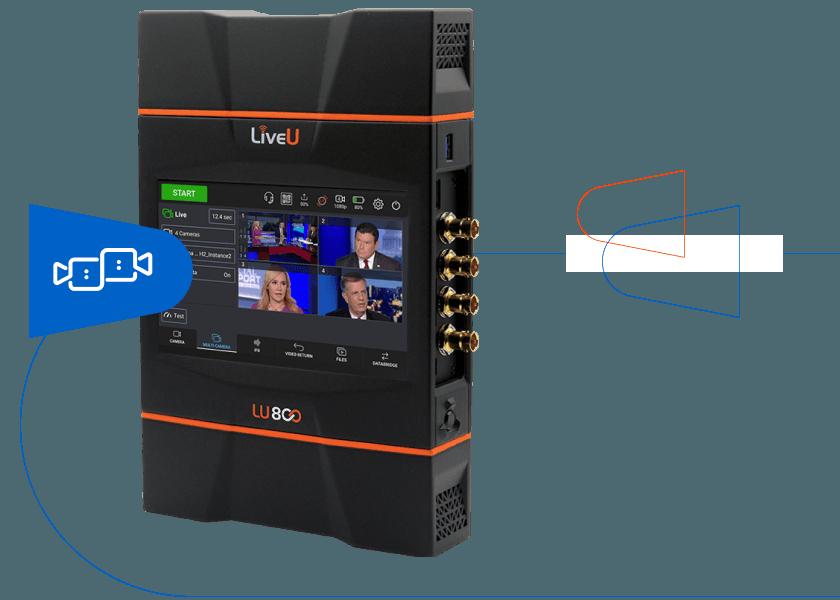 Rendimiento superior de audio y video
