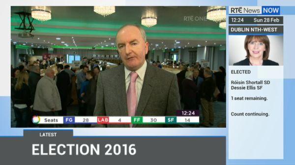 Bringing the Irish National Elections - Image 1